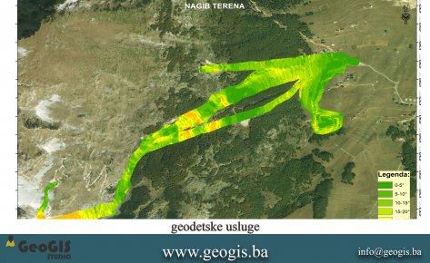 Skijalište Žabljak – Durmitor
